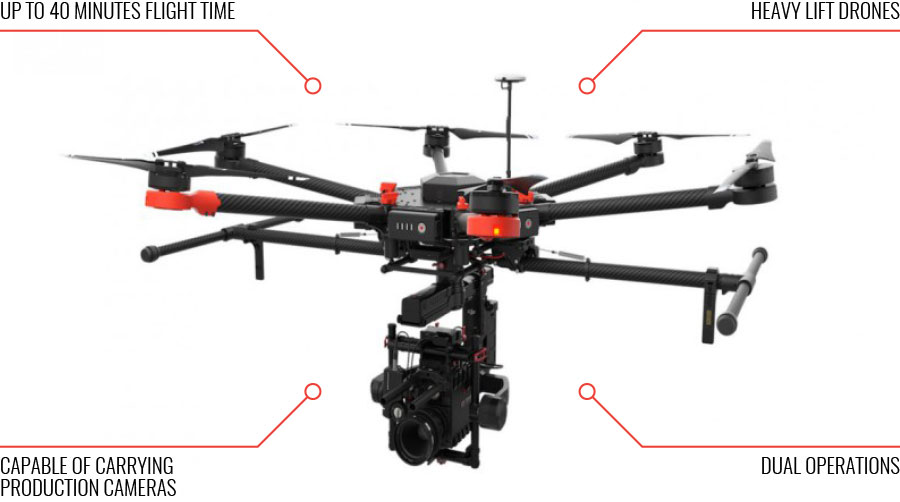 Professional UAV Services UK